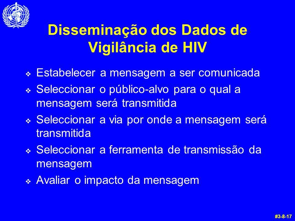 Disseminação dos Dados de Vigilância de HIV  Estabelecer a mensagem a ser comunicada  Seleccionar o público-alvo para o qual a mensagem será transmitida  Seleccionar a via por onde a mensagem será transmitida  Seleccionar a ferramenta de transmissão da mensagem  Avaliar o impacto da mensagem #3-8-17
