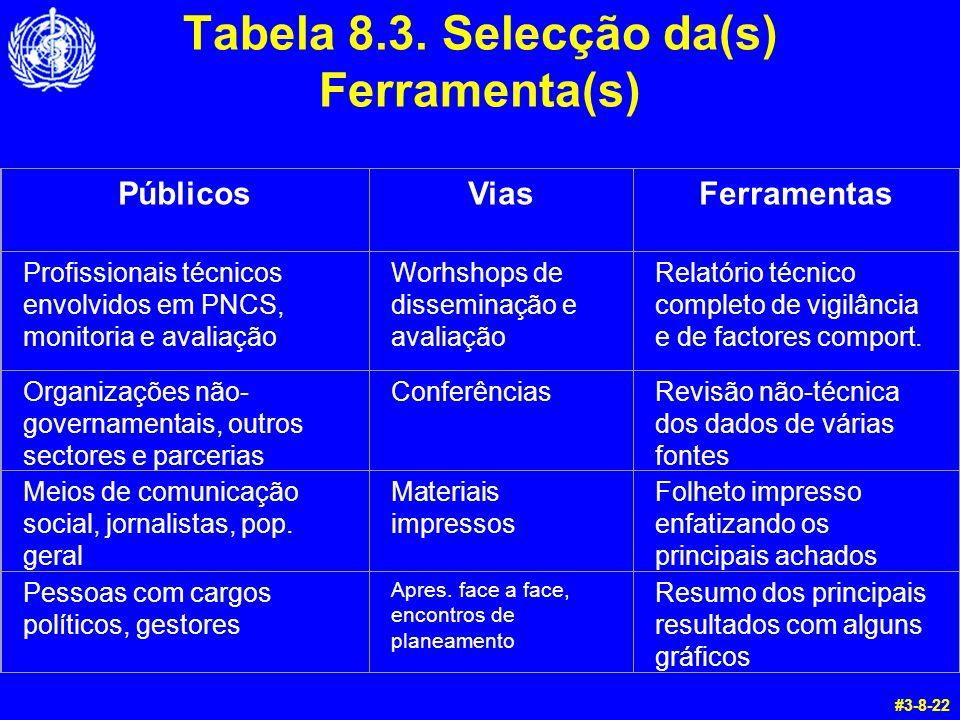 Tabela 8.3. Selecção da(s) Ferramenta(s) Públicos ViasFerramentas Profissionais técnicos envolvidos em PNCS, monitoria e avaliação Worhshops de dissem
