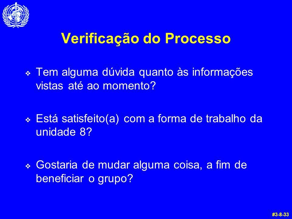 Verificação do Processo  Tem alguma dúvida quanto às informações vistas até ao momento?  Está satisfeito(a) com a forma de trabalho da unidade 8? 