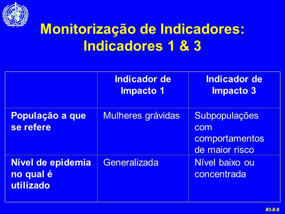 Monitorização de Indicadores: Indicadores 1 & 3 #3-8-8 Indicador de Impacto 1 Indicador de Impacto 3 População a que se refere Mulheres grávidasSubpopulações com comportamentos de maior risco Nível de epidemia no qual é utilizado GeneralizadaNível baixo ou concentrada