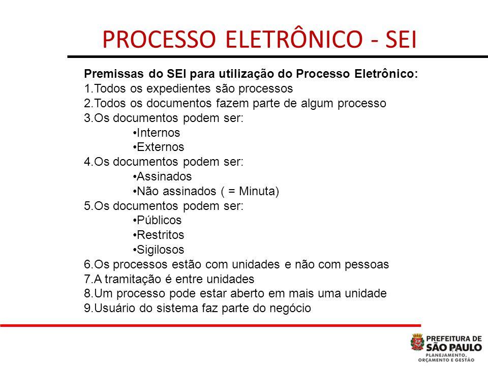 11 PROCESSO ELETRÔNICO - SEI Premissas do SEI para utilização do Processo Eletrônico: 1.Todos os expedientes são processos 2.Todos os documentos fazem parte de algum processo 3.Os documentos podem ser: Internos Externos 4.Os documentos podem ser: Assinados Não assinados ( = Minuta) 5.Os documentos podem ser: Públicos Restritos Sigilosos 6.Os processos estão com unidades e não com pessoas 7.A tramitação é entre unidades 8.Um processo pode estar aberto em mais uma unidade 9.Usuário do sistema faz parte do negócio