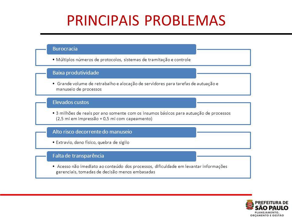 4 Objetivo Economicidade Transparência Sustentabilidade Modernização da gestão pública