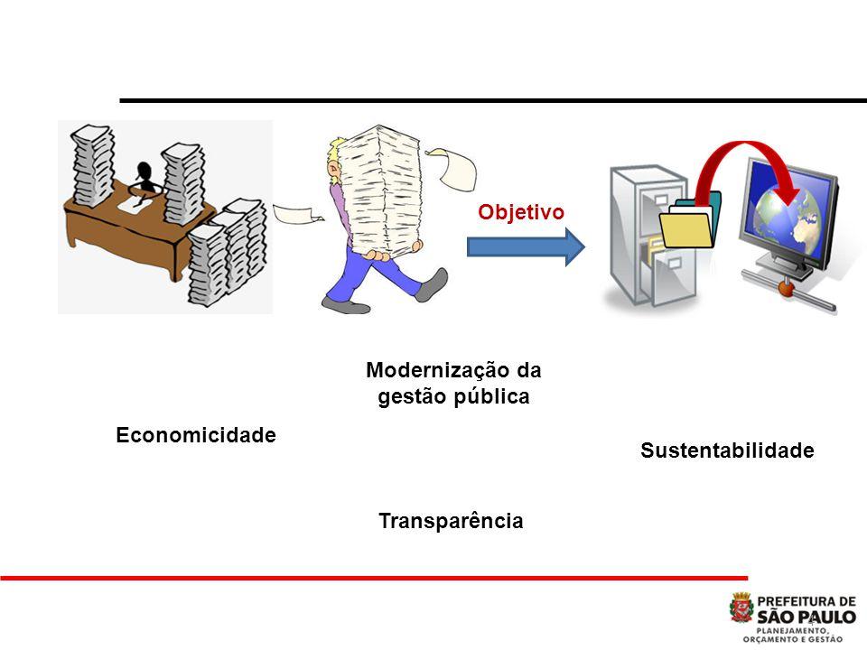15 Para mais informações sobre o Processo Eletrônico: https://processoeletronico.gov.brhttps://processoeletronico.gov.br Para mais informações sobre o SEI, acesse: https://prefeitura.sp.gov.br/processoeletronico https://prefeitura.sp.gov.br/processoeletronico Ambiente de treinamento do SEI: https://sei.treinamento.prefeitura.sp.gov.br https://sei.treinamento.prefeitura.sp.gov.br Para dúvidas referentes à utilização do sistema: E-mail: seisuporte@prefeitura.sp.gov.br Mais informações