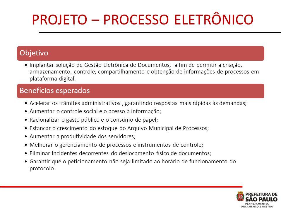 5 PROJETO – PROCESSO ELETRÔNICO Objetivo Implantar solução de Gestão Eletrônica de Documentos, a fim de permitir a criação, armazenamento, controle, compartilhamento e obtenção de informações de processos em plataforma digital.
