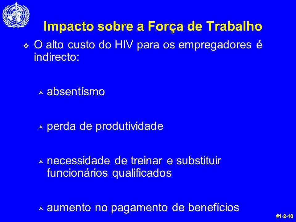Impacto sobre a Força de Trabalho v O alto custo do HIV para os empregadores é indirecto: © absentísmo © perda de produtividade © necessidade de trein