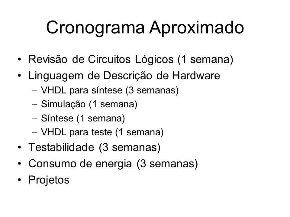Cronograma Aproximado Revisão de Circuitos Lógicos (1 semana) Linguagem de Descrição de Hardware –VHDL para síntese (3 semanas) –Simulação (1 semana)