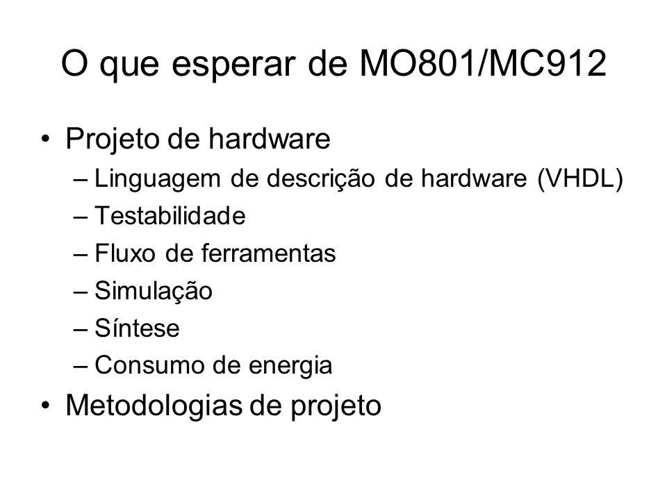 O que esperar de MO801/MC912 Projeto de hardware –Linguagem de descrição de hardware (VHDL) –Testabilidade –Fluxo de ferramentas –Simulação –Síntese –