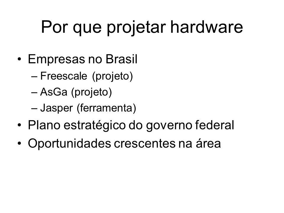 Por que projetar hardware Empresas no Brasil –Freescale (projeto) –AsGa (projeto) –Jasper (ferramenta) Plano estratégico do governo federal Oportunida