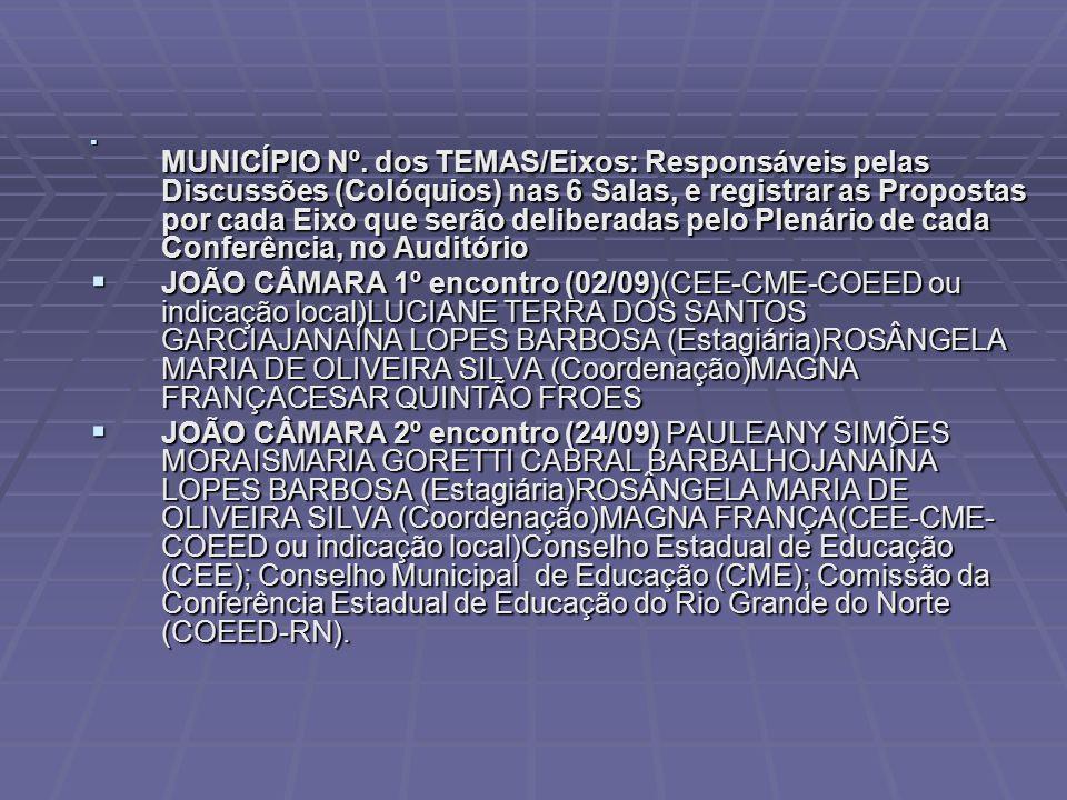  MUNICÍPIO Nº. dos TEMAS/Eixos: Responsáveis pelas Discussões (Colóquios) nas 6 Salas, e registrar as Propostas por cada Eixo que serão deliberadas p