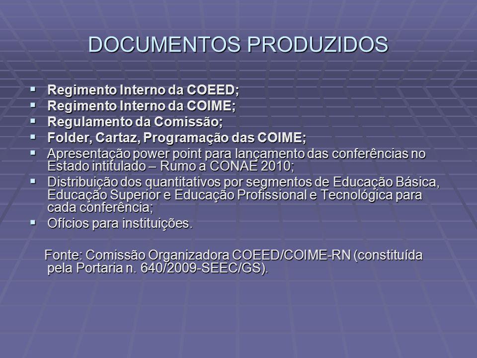 DOCUMENTOS PRODUZIDOS  Regimento Interno da COEED;  Regimento Interno da COIME;  Regulamento da Comissão;  Folder, Cartaz, Programação das COIME;