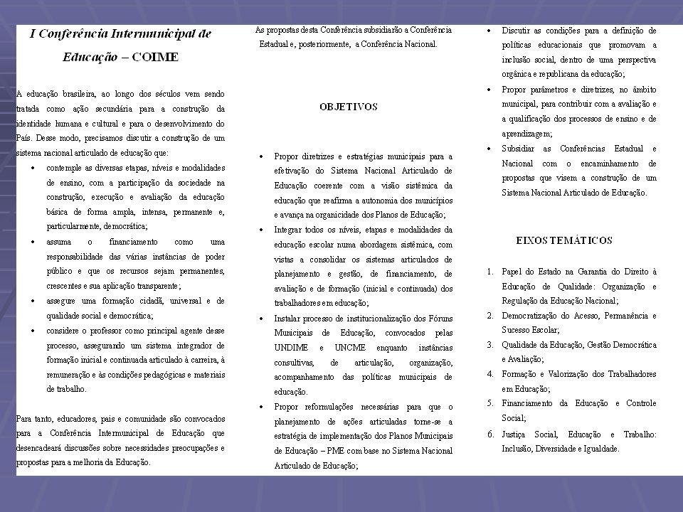  TEMAS/EIXOS - CONFERÊNCIAS INTERMUNICIPAIS  RIO GRANDE DO NORTE - 2009  Papel do Estado na Garantia do Direito à Educação de Qualidade: Organização e Regulação da Educação Nacional;  Qualidade da Educação, Gestão Democrática e Avaliação;  Democratização do Acesso, Permanência e Sucesso Escolar;  Formação e Valorização dos Trabalhadores em Educação;  Financiamento da Educação e Controle Social; Justiça Social, Educação e Trabalho: Inclusão, Diversidade e Igualdade.