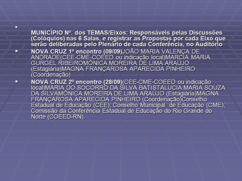  MUNICÍPIO Nº.