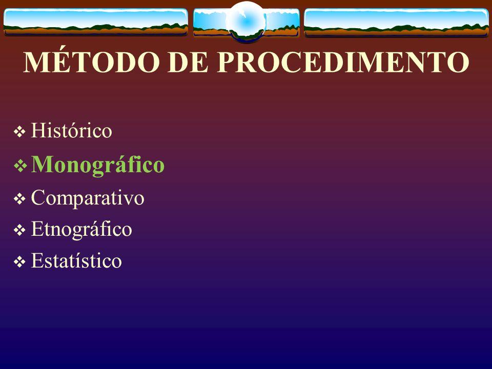 MÉTODO DE PROCEDIMENTO  Histórico  Monográfico  Comparativo  Etnográfico  Estatístico