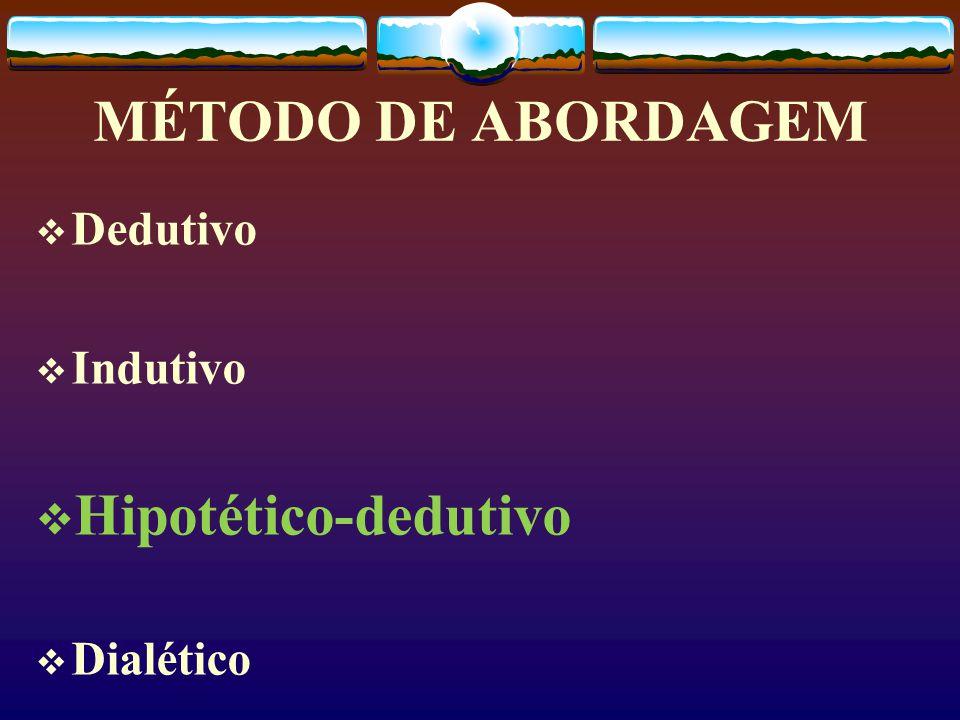 MÉTODO DE ABORDAGEM  Dedutivo  Indutivo  Hipotético-dedutivo  Dialético