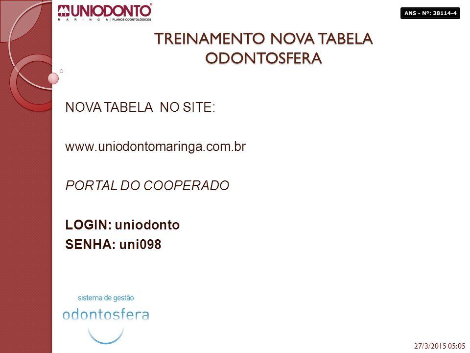 TREINAMENTO NOVA TABELA ODONTOSFERA NOVA TABELA NO SITE: www.uniodontomaringa.com.br PORTAL DO COOPERADO LOGIN: uniodonto SENHA: uni098 27/3/2015 05:0