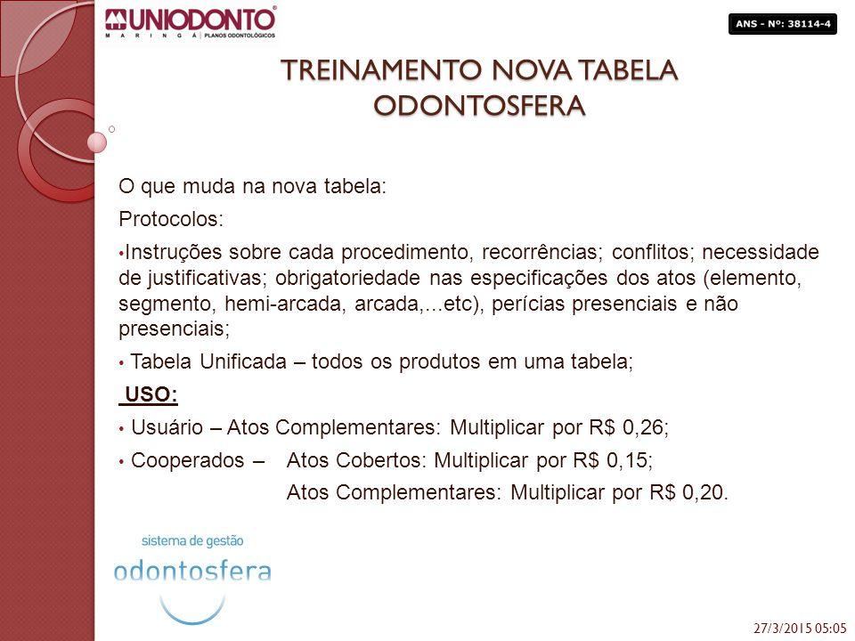 TREINAMENTO NOVA TABELA ODONTOSFERA Tabela de uso exclusivo e confidencial dos cooperados Uniodonto de Maringá Instruções - Diagnóstico e Atendimentos de Urgência e Emergência: 1.