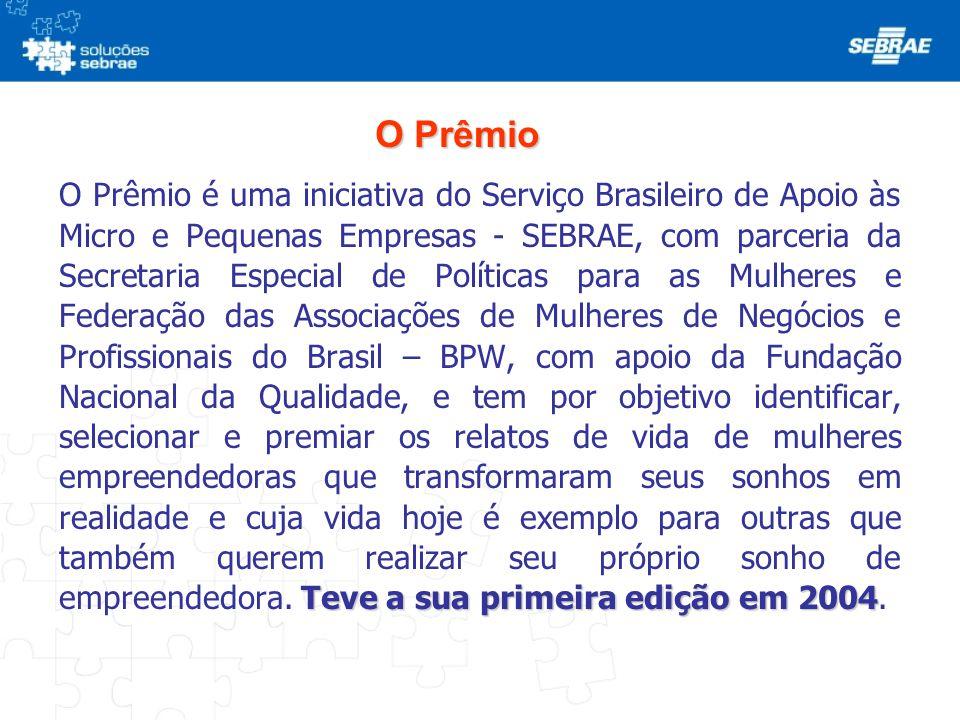 O Prêmio Teve a sua primeira edição em 2004 O Prêmio é uma iniciativa do Serviço Brasileiro de Apoio às Micro e Pequenas Empresas - SEBRAE, com parcer