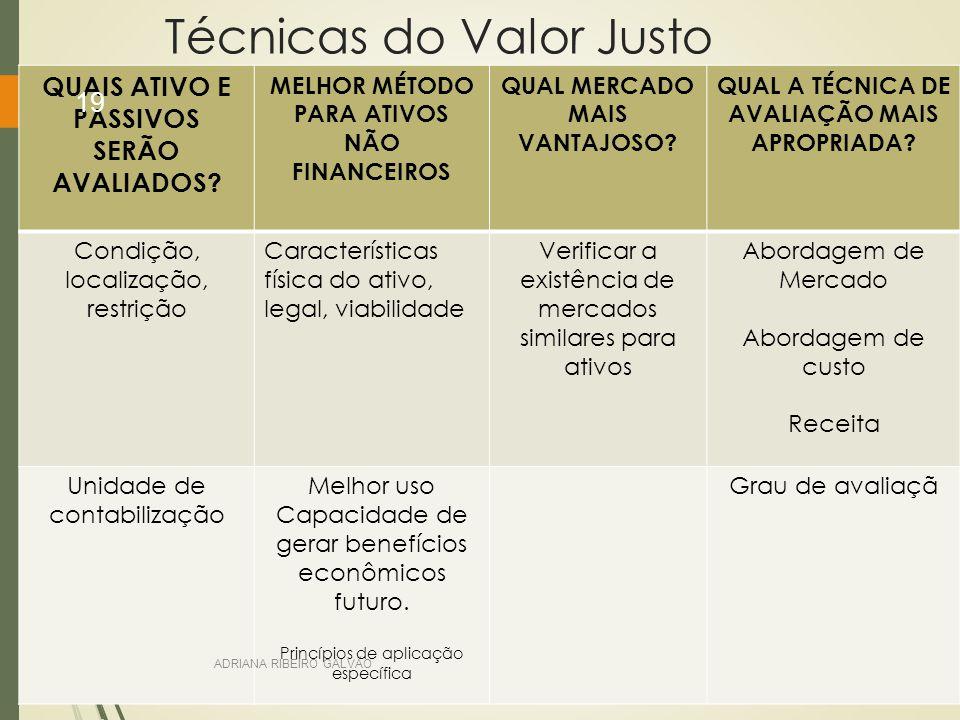 Técnicas do Valor Justo QUAIS ATIVO E PASSIVOS SERÃO AVALIADOS.