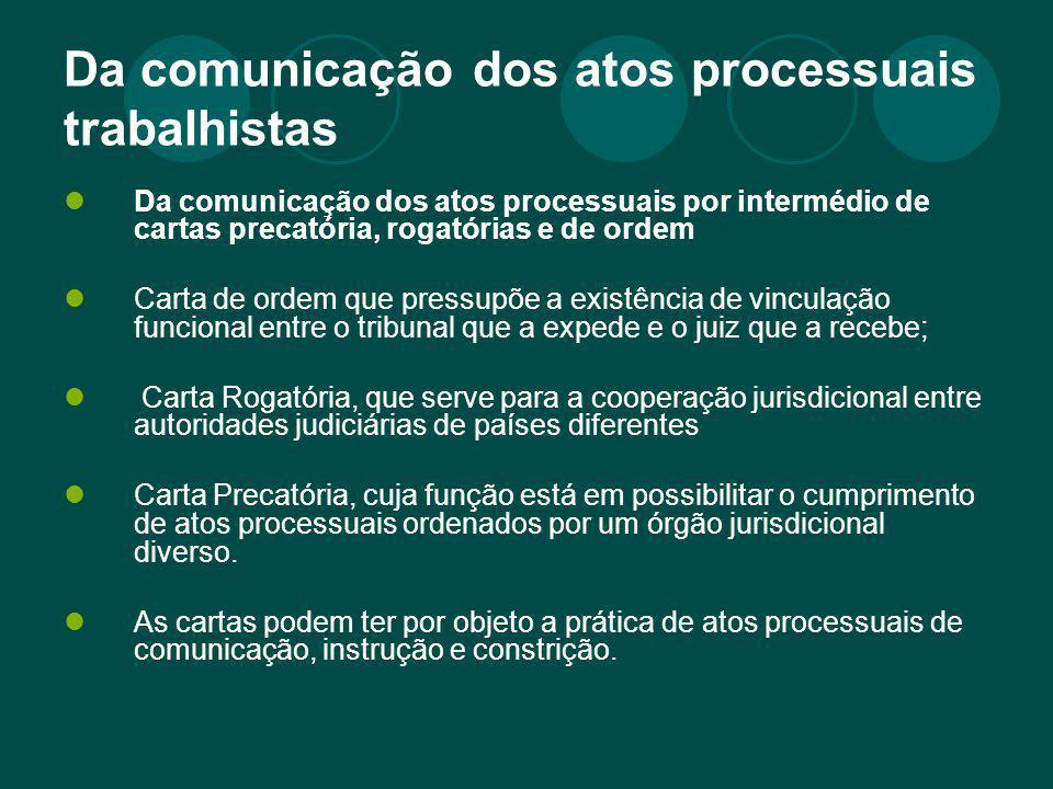 Da comunicação dos atos processuais trabalhistas Da comunicação dos atos processuais por intermédio de cartas precatória, rogatórias e de ordem Carta