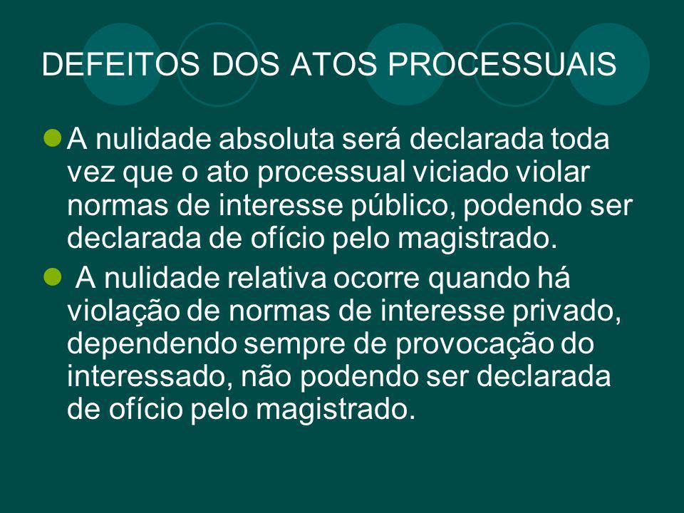 DEFEITOS DOS ATOS PROCESSUAIS A nulidade absoluta será declarada toda vez que o ato processual viciado violar normas de interesse público, podendo ser