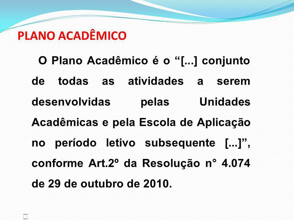 """PLANO ACADÊMICO O Plano Acadêmico é o """"[...] conjunto de todas as atividades a serem desenvolvidas pelas Unidades Acadêmicas e pela Escola de Aplicaçã"""