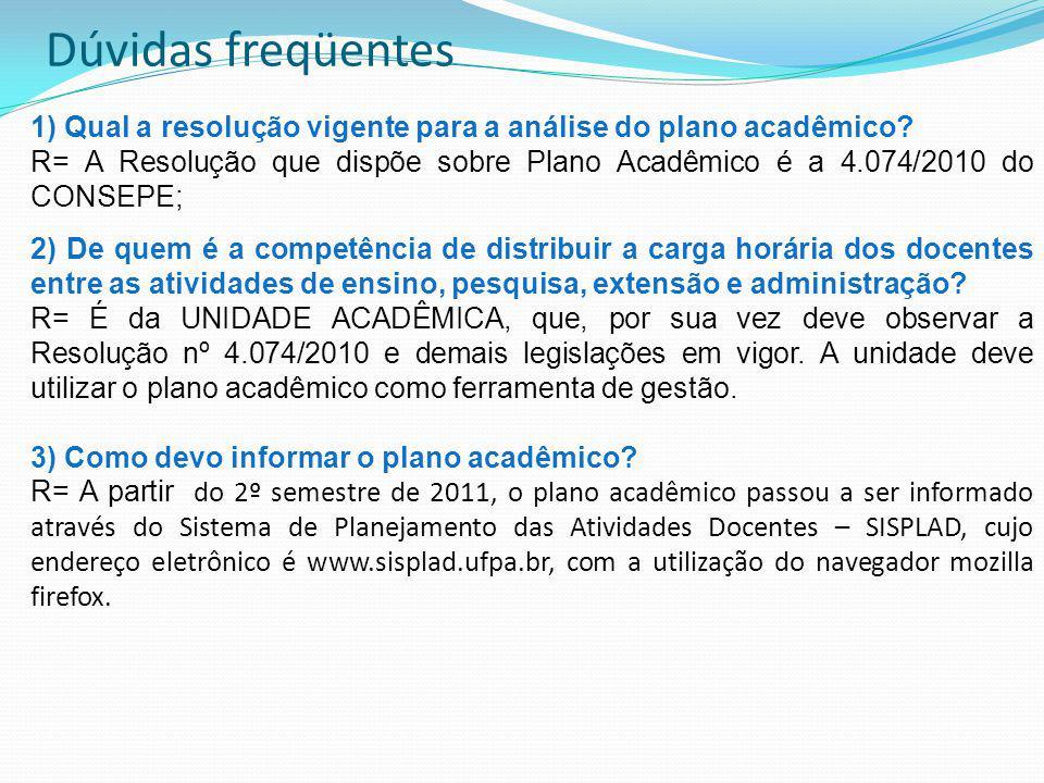 Dúvidas freqüentes 1) Qual a resolução vigente para a análise do plano acadêmico? R= A Resolução que dispõe sobre Plano Acadêmico é a 4.074/2010 do CO