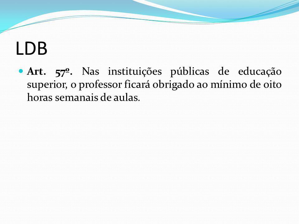 LDB Art. 57º. Nas instituições públicas de educação superior, o professor ficará obrigado ao mínimo de oito horas semanais de aulas.