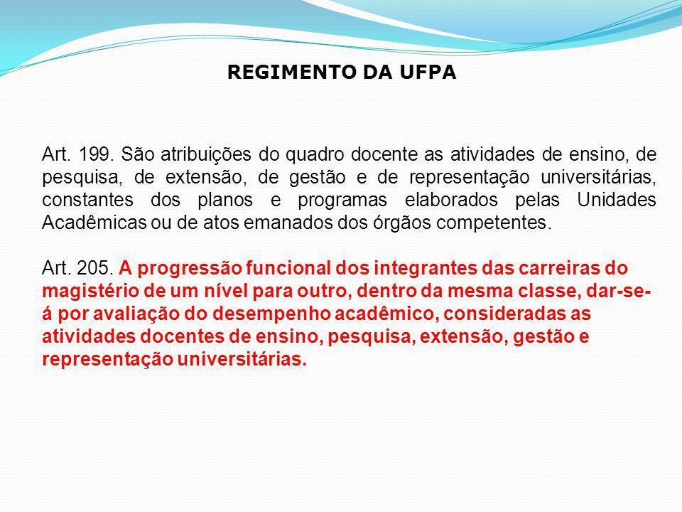 REGIMENTO DA UFPA Art. 199. São atribuições do quadro docente as atividades de ensino, de pesquisa, de extensão, de gestão e de representação universi