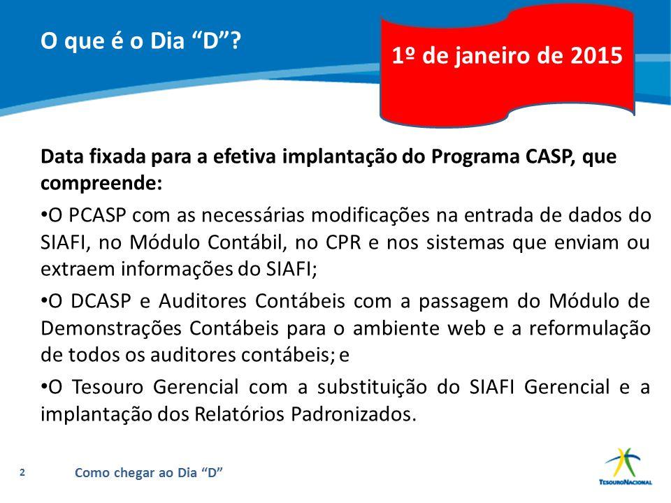 """Como chegar ao Dia """"D"""" O que é o Dia """"D""""? Data fixada para a efetiva implantação do Programa CASP, que compreende: O PCASP com as necessárias modifica"""