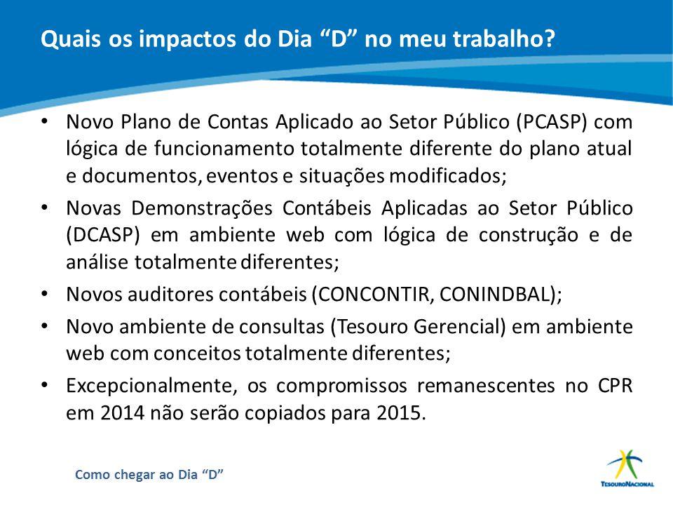 """Como chegar ao Dia """"D"""" Quais os impactos do Dia """"D"""" no meu trabalho? Novo Plano de Contas Aplicado ao Setor Público (PCASP) com lógica de funcionament"""