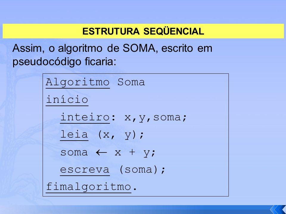 Assim, o algoritmo de SOMA, escrito em pseudocódigo ficaria: Algoritmo Soma início inteiro: x,y,soma; leia (x, y); soma  x + y; escreva (soma); fimal