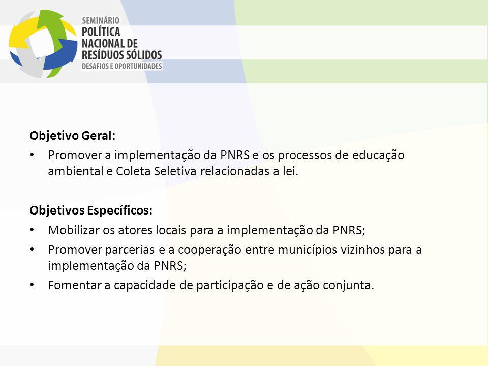 Objetivo Geral: Promover a implementação da PNRS e os processos de educação ambiental e Coleta Seletiva relacionadas a lei.