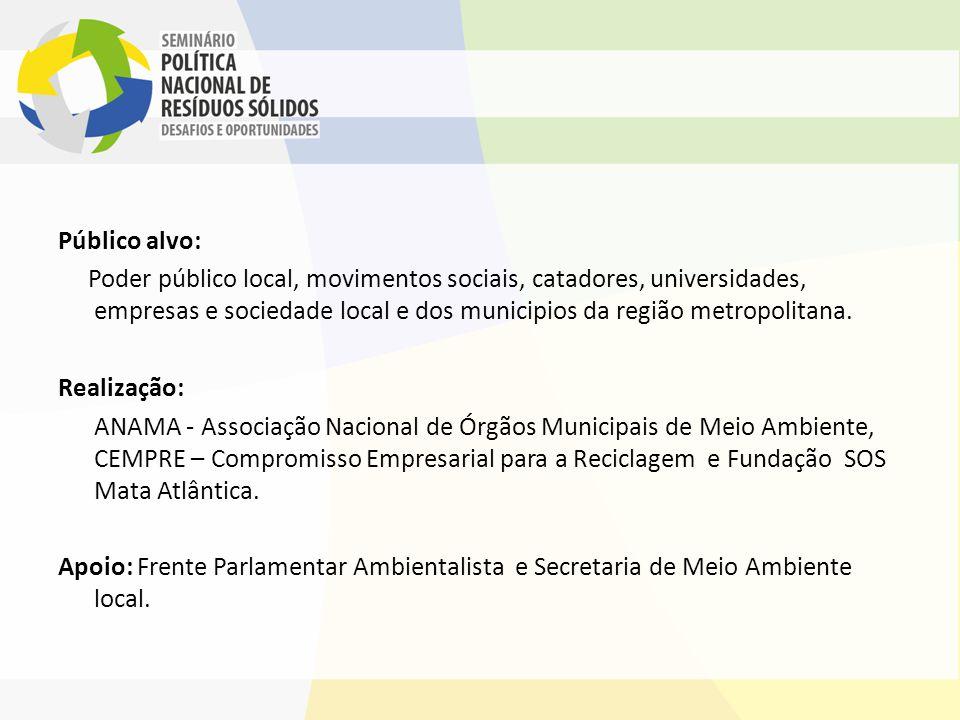 Público alvo: Poder público local, movimentos sociais, catadores, universidades, empresas e sociedade local e dos municipios da região metropolitana.