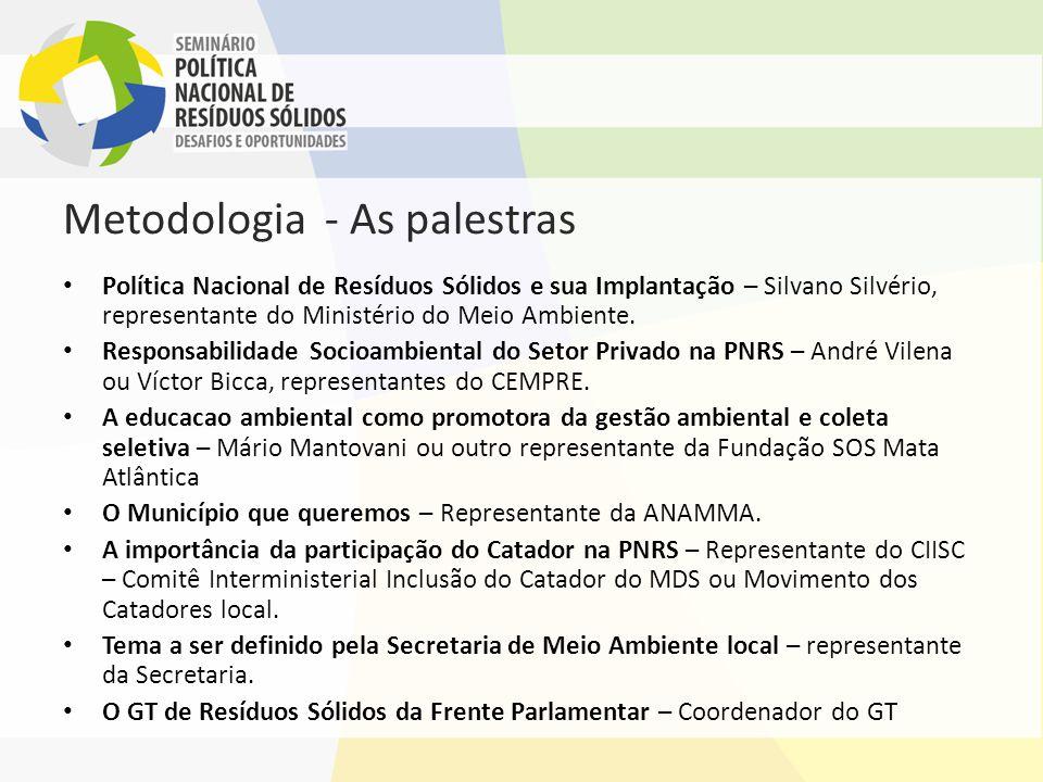 Metodologia - As palestras Política Nacional de Resíduos Sólidos e sua Implantação – Silvano Silvério, representante do Ministério do Meio Ambiente.
