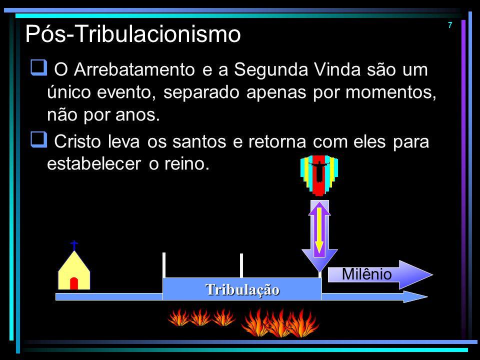 6 O Pré-Milenismo  Jesus volta antes do Milênio para estabelecer seu Reino na Terra, que será espiritual em sua essência, mas geográfico, político, e