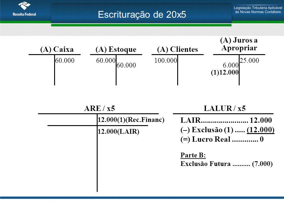 Escrituração de 20x5 (A) Estoque(A) Caixa 60.000 (A) Clientes 100.000 ARE / x5 60.000 (A) Juros a Apropriar 25.000 6.000 (1)12.000 12.000(1)(Rec.Financ) 12.000(LAIR) LALUR / x5 LAIR........................