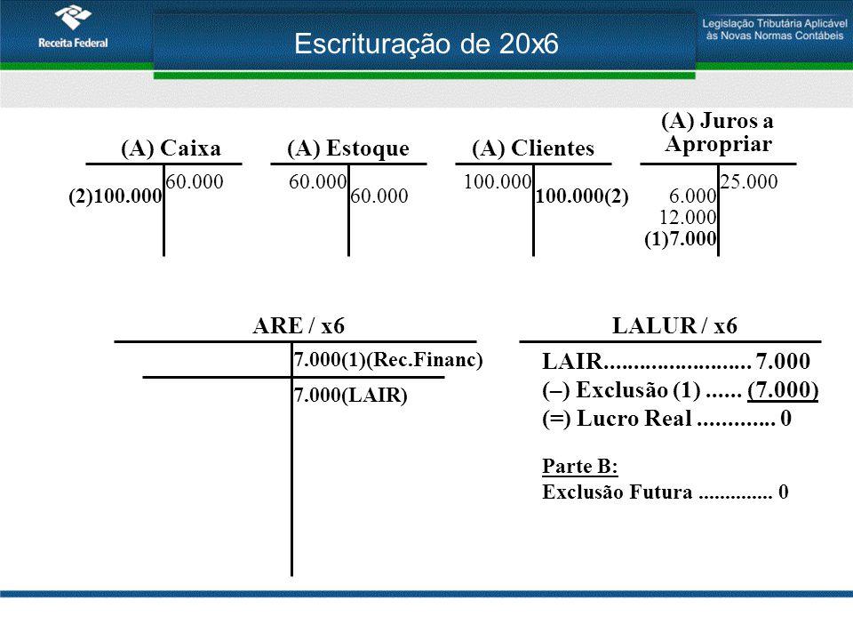 Escrituração de 20x6 (A) Estoque(A) Caixa 60.000 (A) Clientes 100.000 ARE / x6 60.000 (A) Juros a Apropriar 25.000 6.000 (1)7.000 7.000(1)(Rec.Financ) 7.000(LAIR) 12.000 (2)100.000100.000(2) LALUR / x6 LAIR.........................