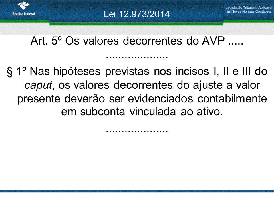 Lei 12.973/2014 Art. 5º Os valores decorrentes do AVP......................... § 1º Nas hipóteses previstas nos incisos I, II e III do caput, os valor