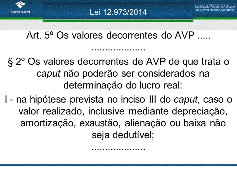 Lei 12.973/2014 Art. 5º Os valores decorrentes do AVP......................... § 2º Os valores decorrentes de AVP de que trata o caput não poderão ser