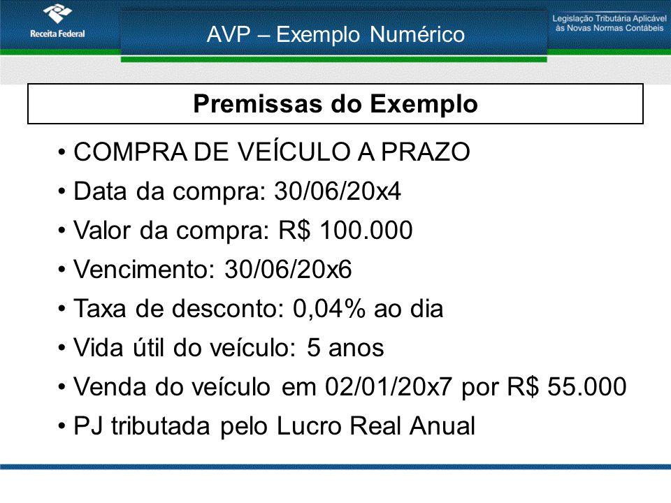 AVP – Exemplo Numérico Premissas do Exemplo COMPRA DE VEÍCULO A PRAZO Data da compra: 30/06/20x4 Valor da compra: R$ 100.000 Vencimento: 30/06/20x6 Ta