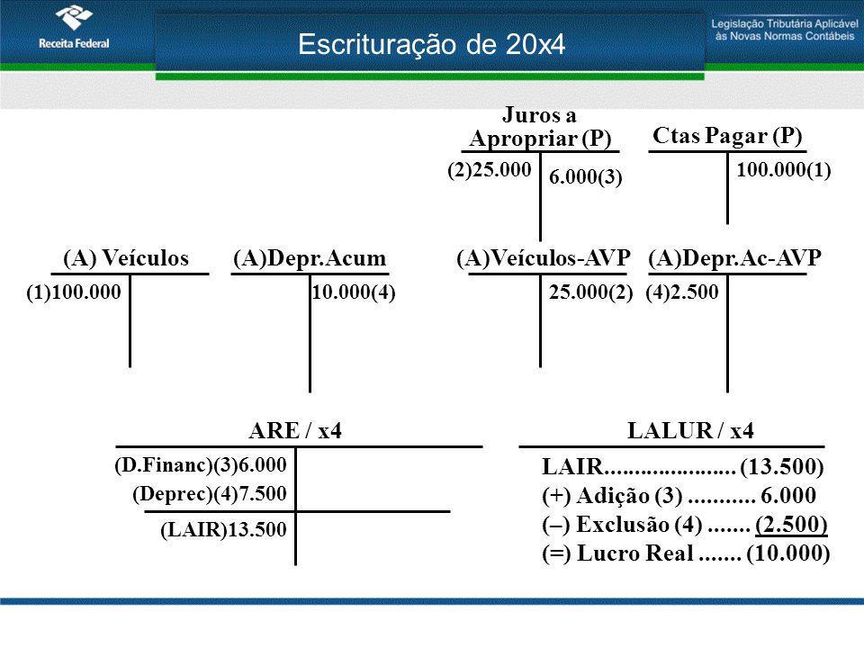 Escrituração de 20x4 (A) Veículos (1)100.000 Ctas Pagar (P) 100.000(1) Juros a Apropriar (P) (2)25.000 6.000(3) ARE / x4 (D.Financ)(3)6.000 (A)Depr.Acum 10.000(4) (Deprec)(4)7.500 (LAIR)13.500 (A)Veículos-AVP 25.000(2) (A)Depr.Ac-AVP (4)2.500 LALUR / x4 LAIR......................