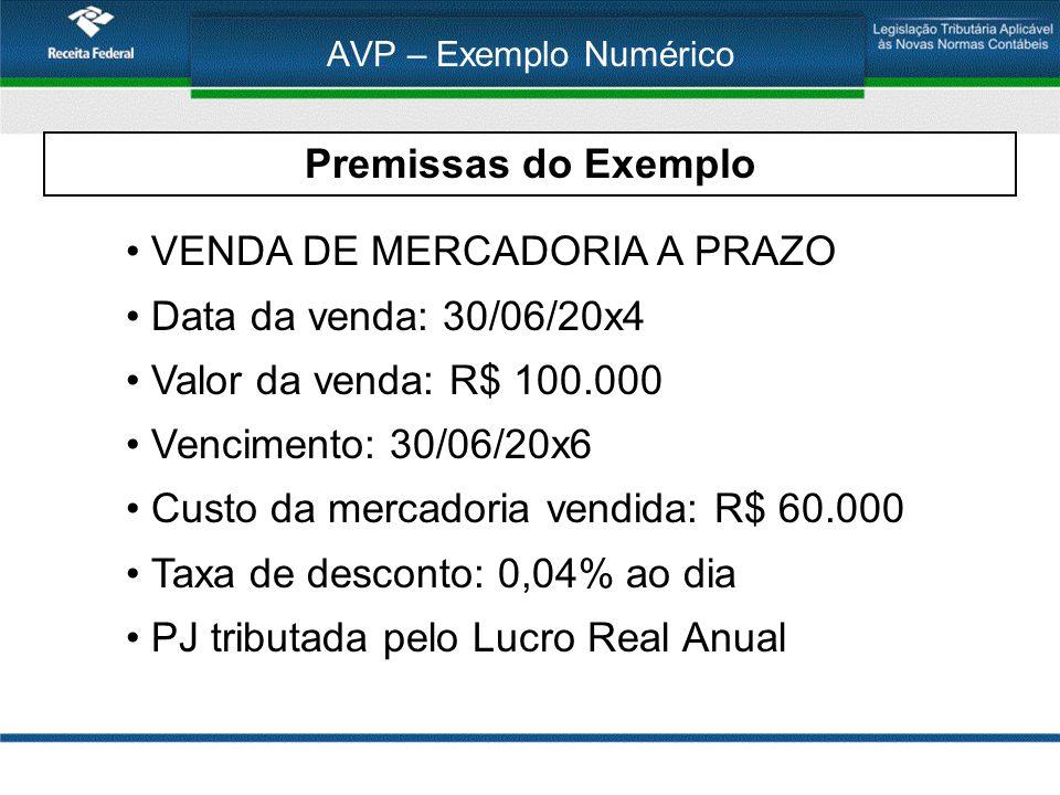AVP – Exemplo Numérico Premissas do Exemplo VENDA DE MERCADORIA A PRAZO Data da venda: 30/06/20x4 Valor da venda: R$ 100.000 Vencimento: 30/06/20x6 Custo da mercadoria vendida: R$ 60.000 Taxa de desconto: 0,04% ao dia PJ tributada pelo Lucro Real Anual