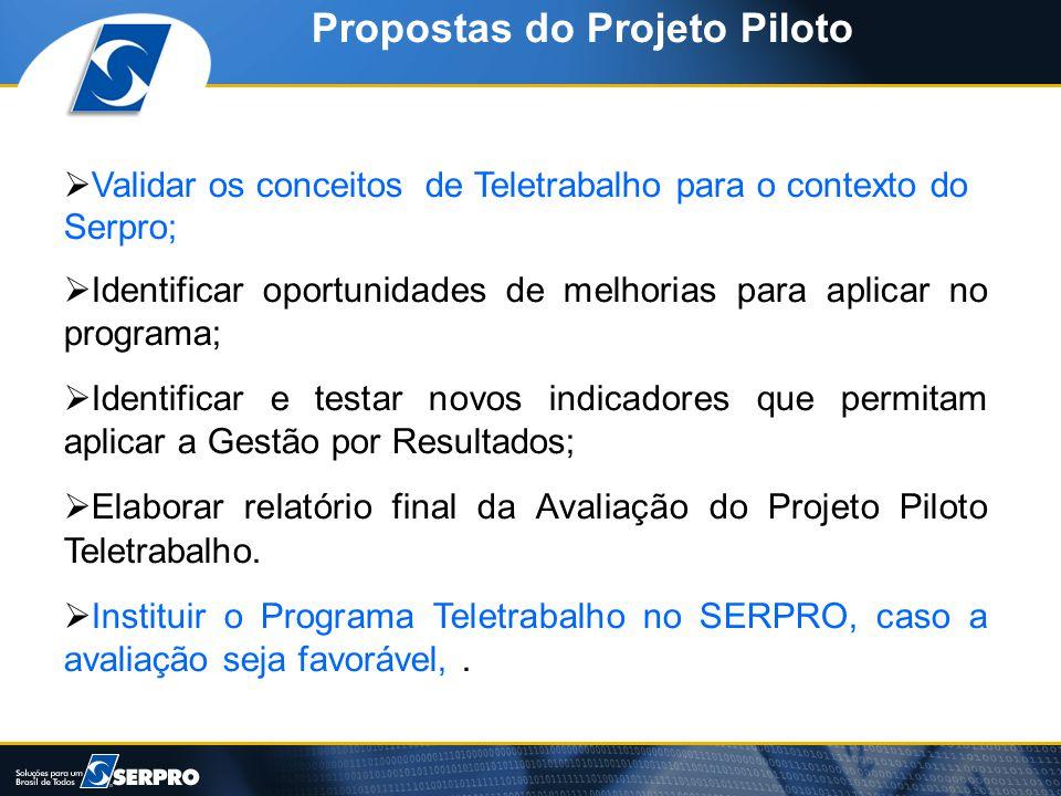 Propostas do Projeto Piloto  Validar os conceitos de Teletrabalho para o contexto do Serpro;  Identificar oportunidades de melhorias para aplicar no