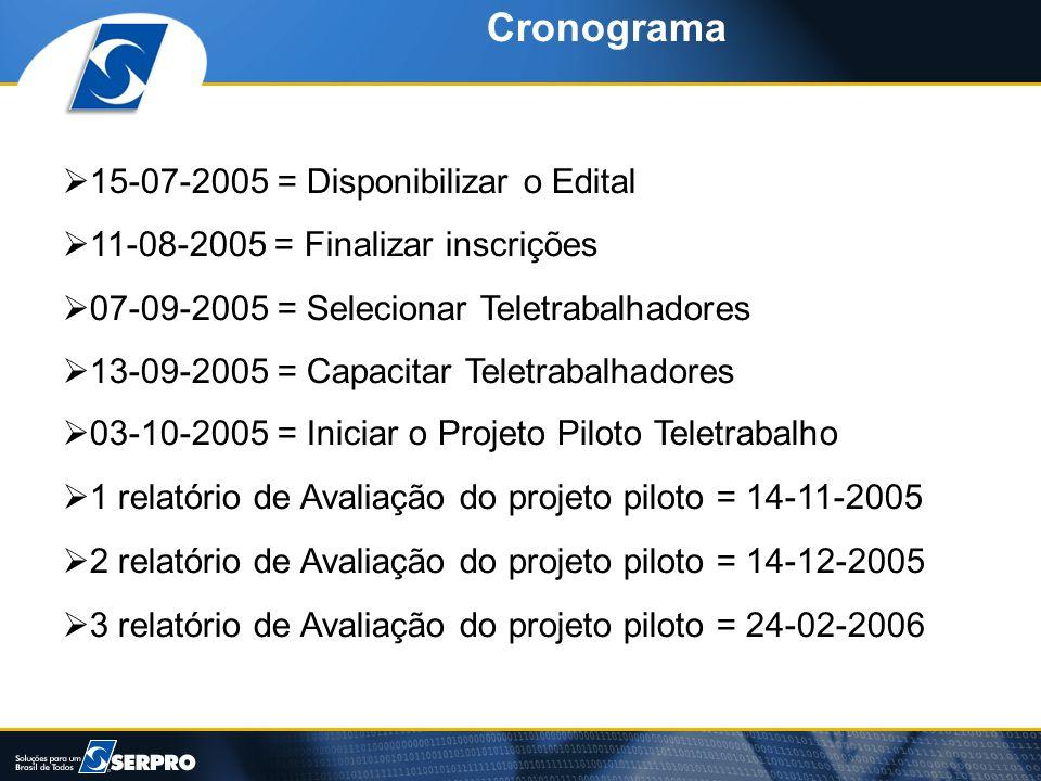 Cronograma  15-07-2005 = Disponibilizar o Edital  11-08-2005 = Finalizar inscrições  07-09-2005 = Selecionar Teletrabalhadores  13-09-2005 = Capac