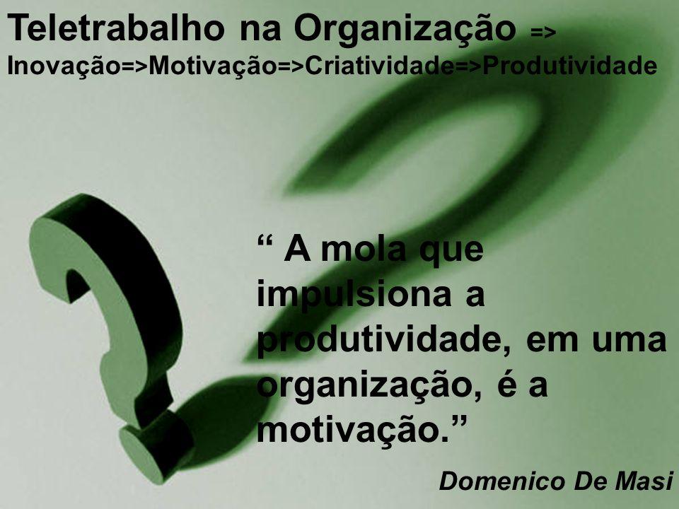 """"""" A mola que impulsiona a produtividade, em uma organização, é a motivação."""" Domenico De Masi Teletrabalho na Organização => Inovação => Motivação =>"""