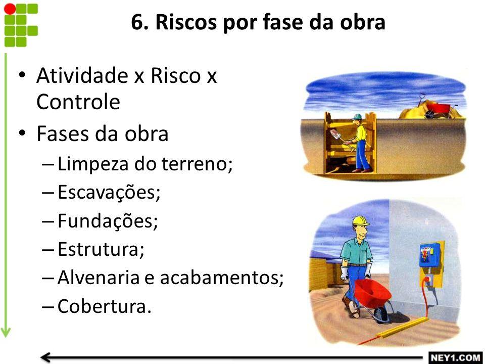 6. Riscos por fase da obra Atividade x Risco x Controle Fases da obra – Limpeza do terreno; – Escavações; – Fundações; – Estrutura; – Alvenaria e acab