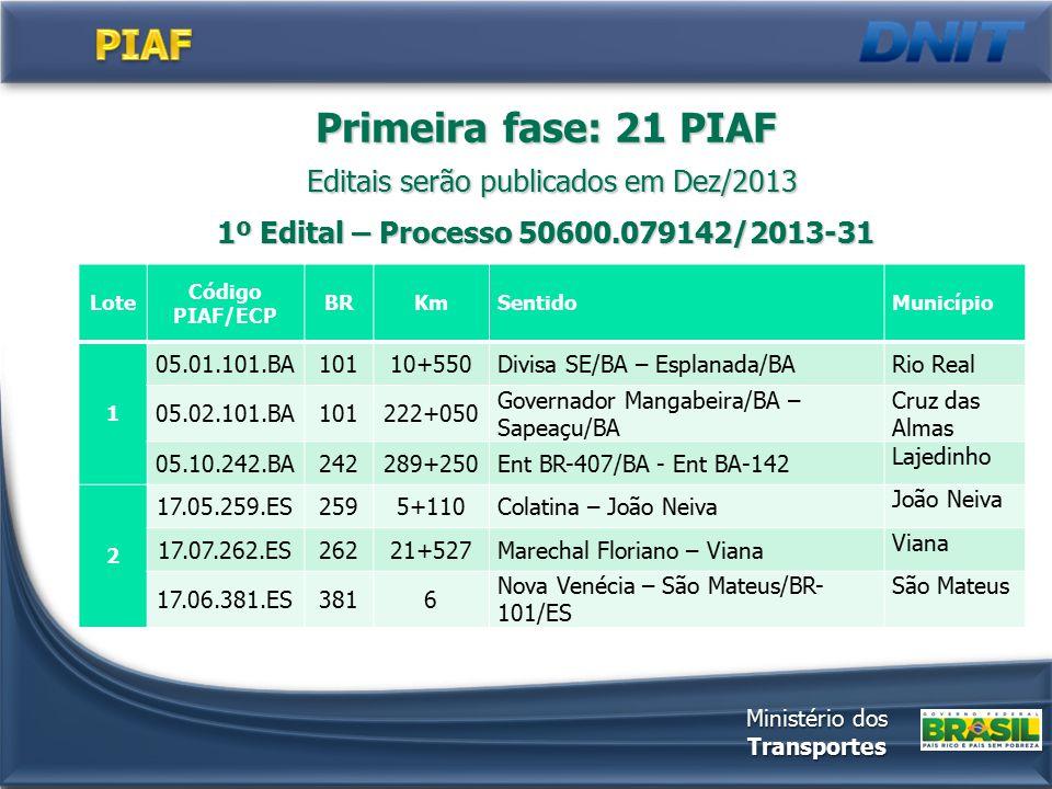 Primeira fase: 21 PIAF Editais serão publicados em Dez/2013 Editais serão publicados em Dez/2013 1º Edital – Processo 50600.079142/2013-31 Ministério