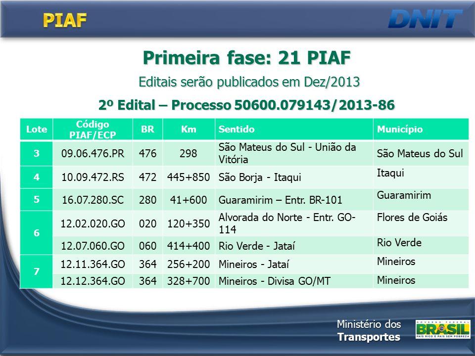 Primeira fase: 21 PIAF Editais serão publicados em Dez/2013 Editais serão publicados em Dez/2013 2º Edital – Processo 50600.079143/2013-86 Ministério