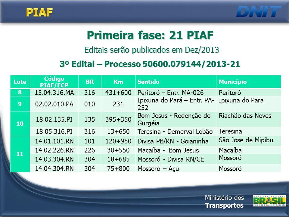 Primeira fase: 21 PIAF Editais serão publicados em Dez/2013 Editais serão publicados em Dez/2013 3º Edital – Processo 50600.079144/2013-21 Ministério dos Transportes Lote Código PIAF/ECP BRKmSentidoMunicípio 8 15.04.316.MA316431+600Peritoró – Entr.