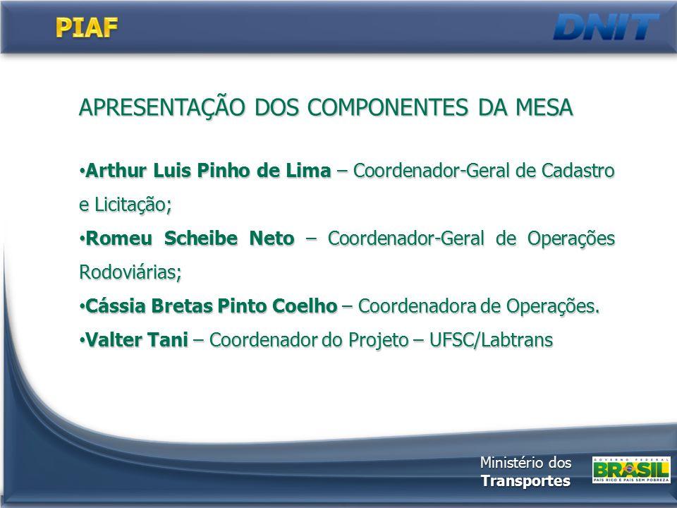 APRESENTAÇÃO DOS COMPONENTES DA MESA Arthur Luis Pinho de Lima – Coordenador-Geral de Cadastro e Licitação; Arthur Luis Pinho de Lima – Coordenador-Ge